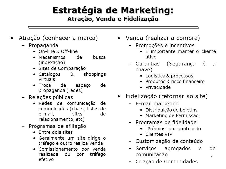 4 Atração (conhecer a marca) –Propaganda On-line & Off-line Mecanismos de busca (indexação) Sites de Comparação Catálogos & shoppings virtuais Troca d