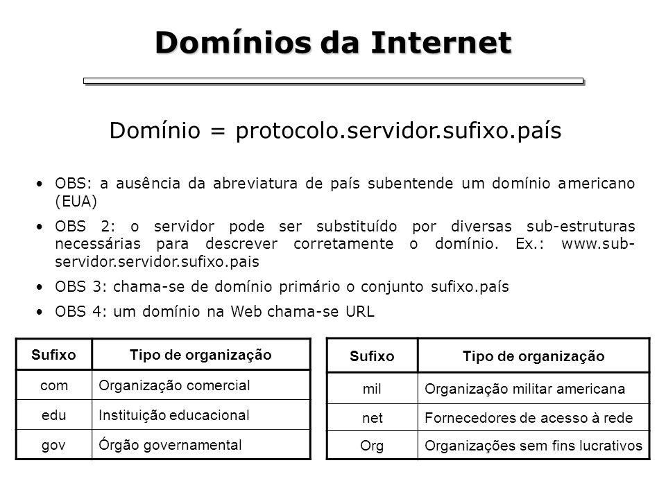 Domínios da Internet SufixoTipo de organização comOrganização comercial eduInstituição educacional govÓrgão governamental SufixoTipo de organização mi