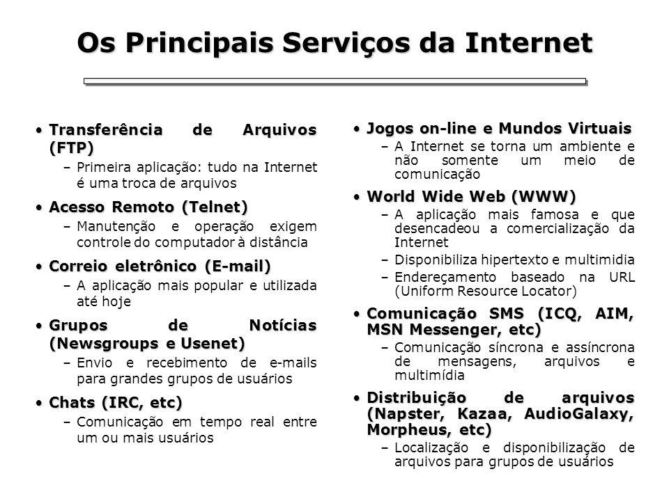 Os Principais Serviços da Internet Transferência de Arquivos (FTP)Transferência de Arquivos (FTP) –Primeira aplicação: tudo na Internet é uma troca de