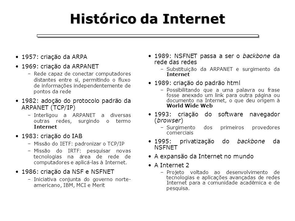 Histórico da Internet 1957: criação da ARPA 1969: criação da ARPANET –Rede capaz de conectar computadores distantes entre si, permitindo o fluxo de in