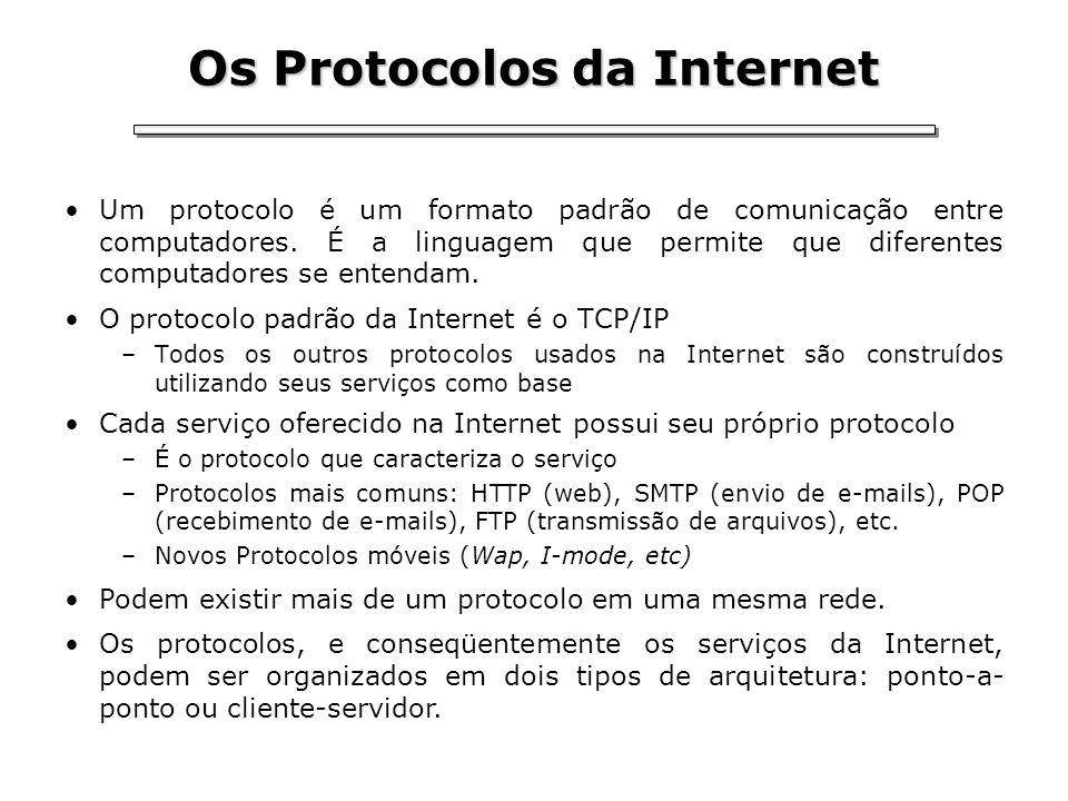 Os Protocolos da Internet Um protocolo é um formato padrão de comunicação entre computadores. É a linguagem que permite que diferentes computadores se