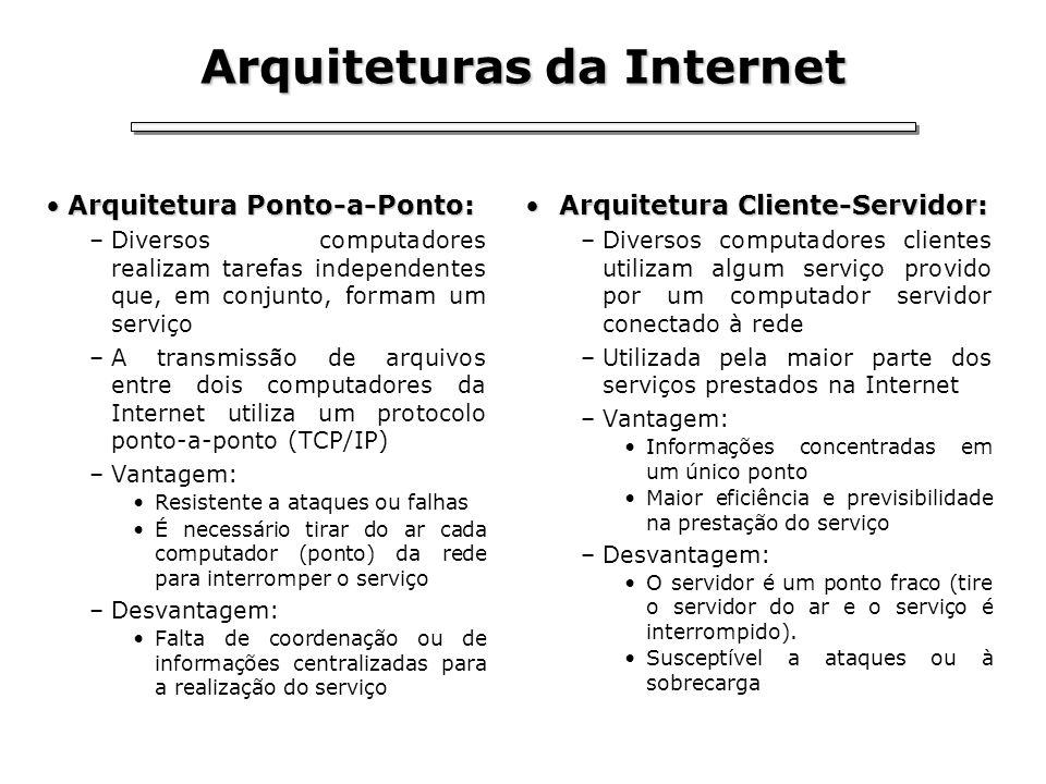 Arquiteturas da Internet Arquitetura Ponto-a-Ponto:Arquitetura Ponto-a-Ponto: –Diversos computadores realizam tarefas independentes que, em conjunto,