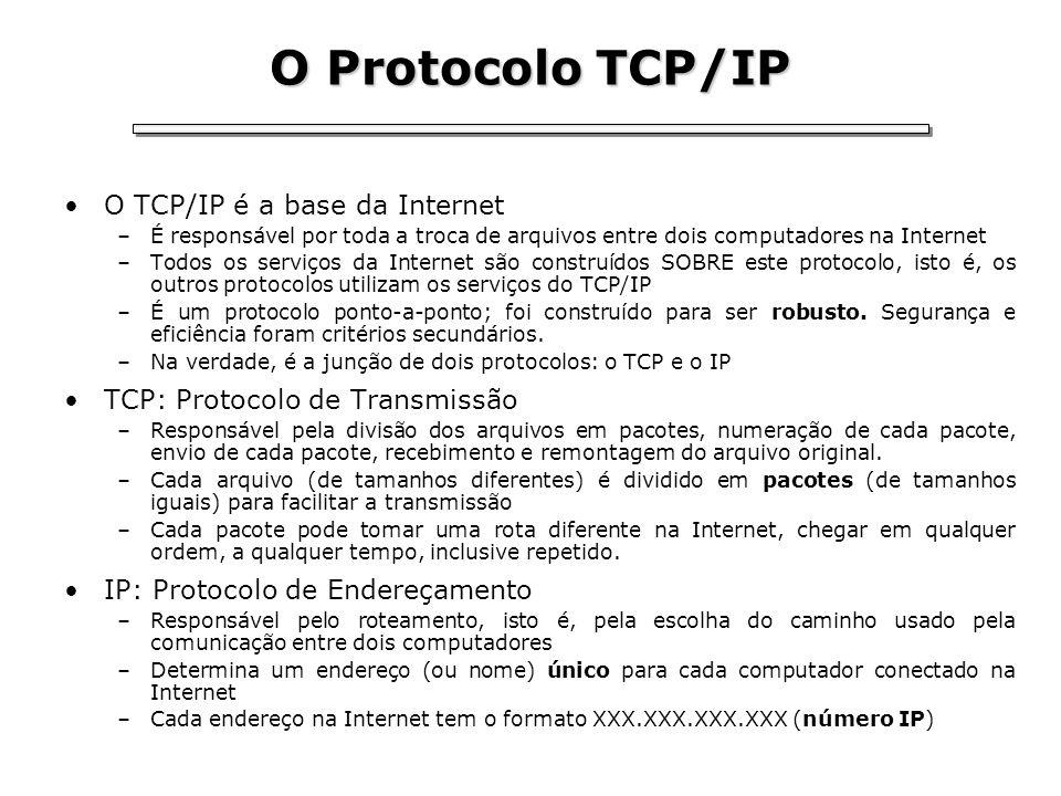 O Protocolo TCP/IP O TCP/IP é a base da Internet –É responsável por toda a troca de arquivos entre dois computadores na Internet –Todos os serviços da