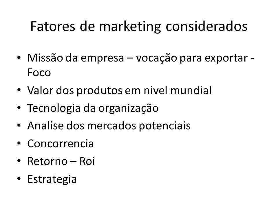 Missão da empresa – vocação para exportar - Foco Valor dos produtos em nivel mundial Tecnologia da organização Analise dos mercados potenciais Concorrencia Retorno – Roi Estrategia Fatores de marketing considerados