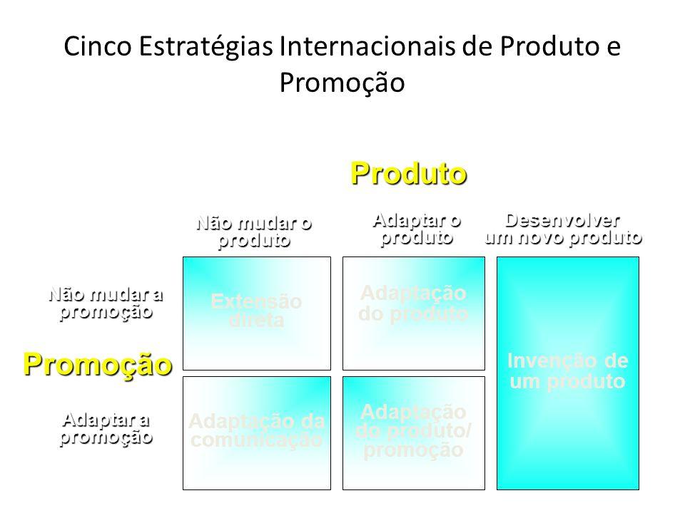 Cinco Estratégias Internacionais de Produto e Promoção Adaptação do produto/ promoção PromoçãoProduto Adaptação do produto Adaptar o produto Extensão direta Não mudar o produto Não mudar a promoção Adaptação da comunicação Adaptar a promoção Desenvolver um novo produto Invenção de um produto
