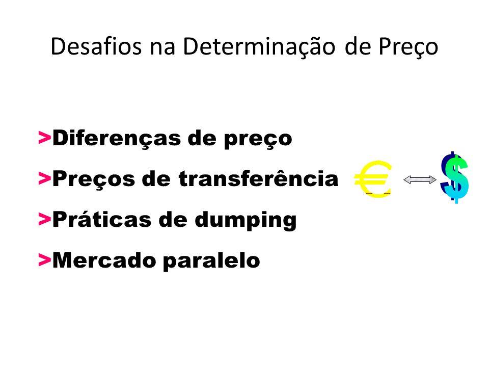 Desafios na Determinação de Preço >Diferenças de preço >Práticas de dumping >Mercado paralelo >Preços de transferência