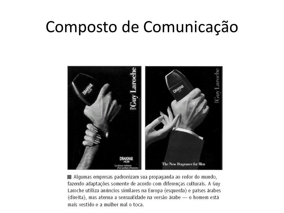 Composto de Comunicação