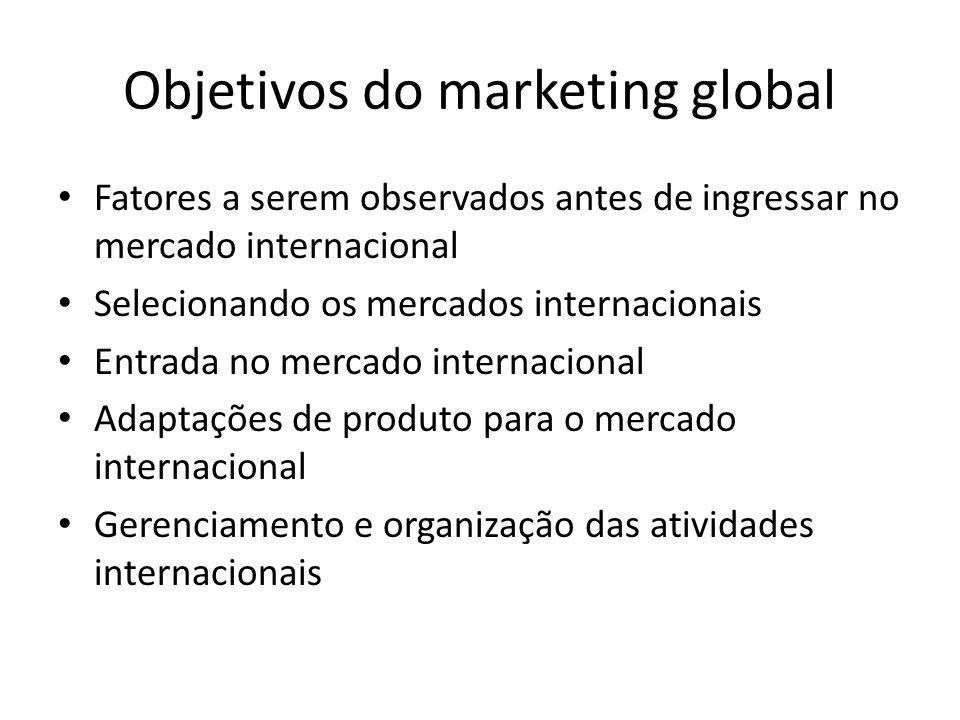 Fatores a serem observados antes de ingressar no mercado internacional Selecionando os mercados internacionais Entrada no mercado internacional Adaptações de produto para o mercado internacional Gerenciamento e organização das atividades internacionais Objetivos do marketing global