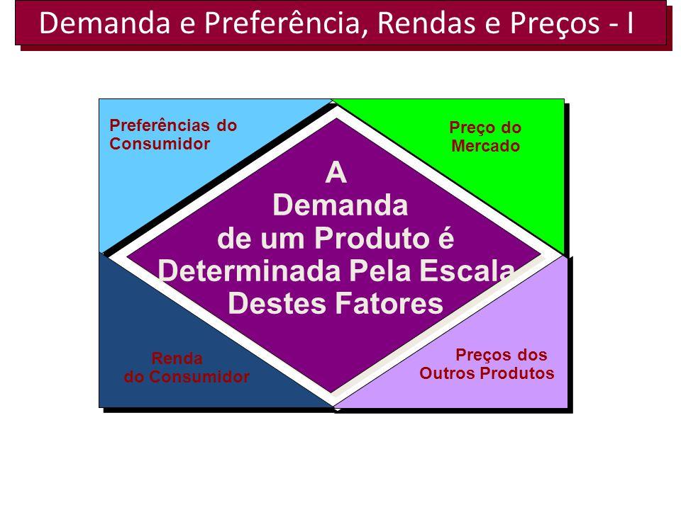 O Ambiente Econômico Elementos do Ambiente Econômico Cooperação Poder Aquisitivo Sistemas Econômicos Câmbio Desenvolvimento