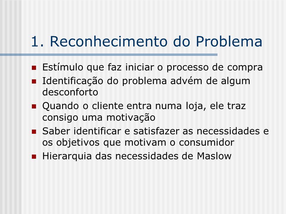 1. Reconhecimento do Problema Estímulo que faz iniciar o processo de compra Identificação do problema advém de algum desconforto Quando o cliente entr