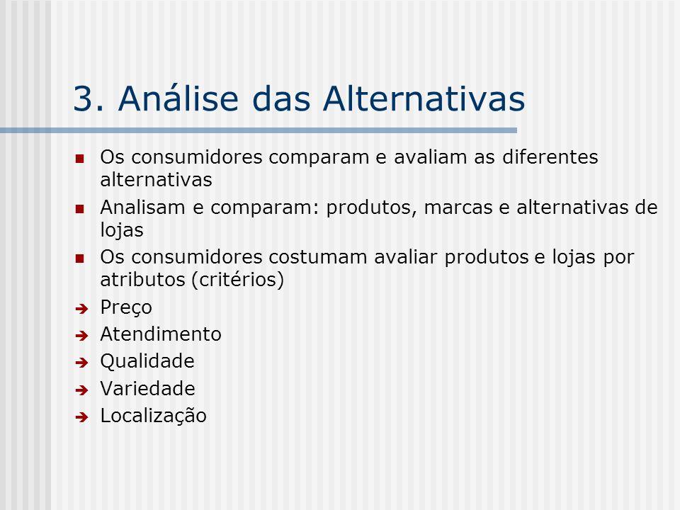 3. Análise das Alternativas Os consumidores comparam e avaliam as diferentes alternativas Analisam e comparam: produtos, marcas e alternativas de loja