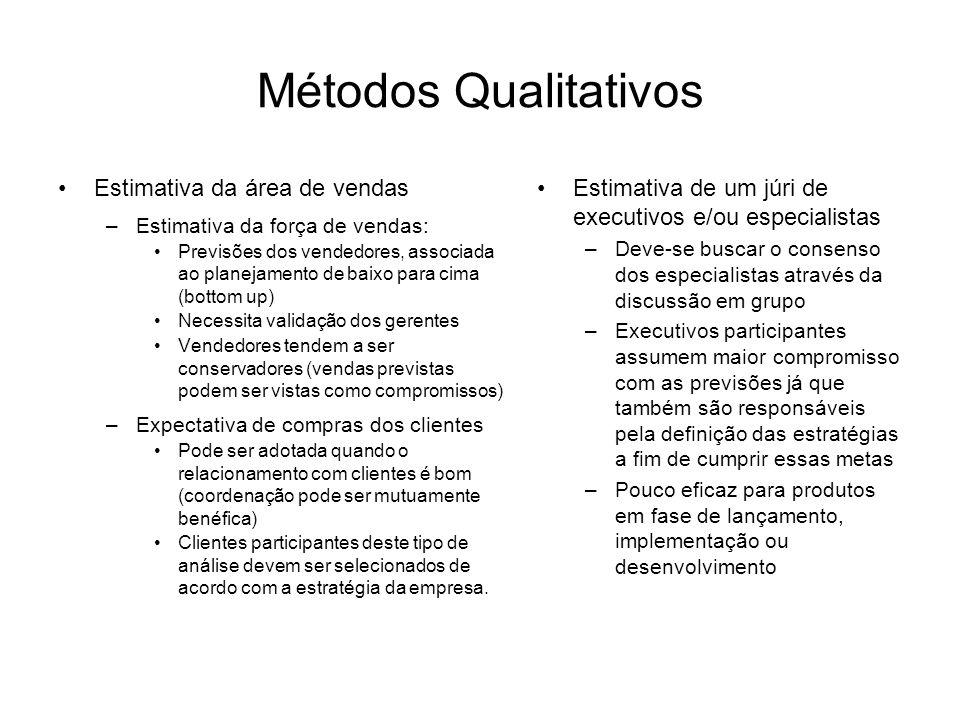 Métodos Qualitativos Estimativa da área de vendas –Estimativa da força de vendas: Previsões dos vendedores, associada ao planejamento de baixo para ci