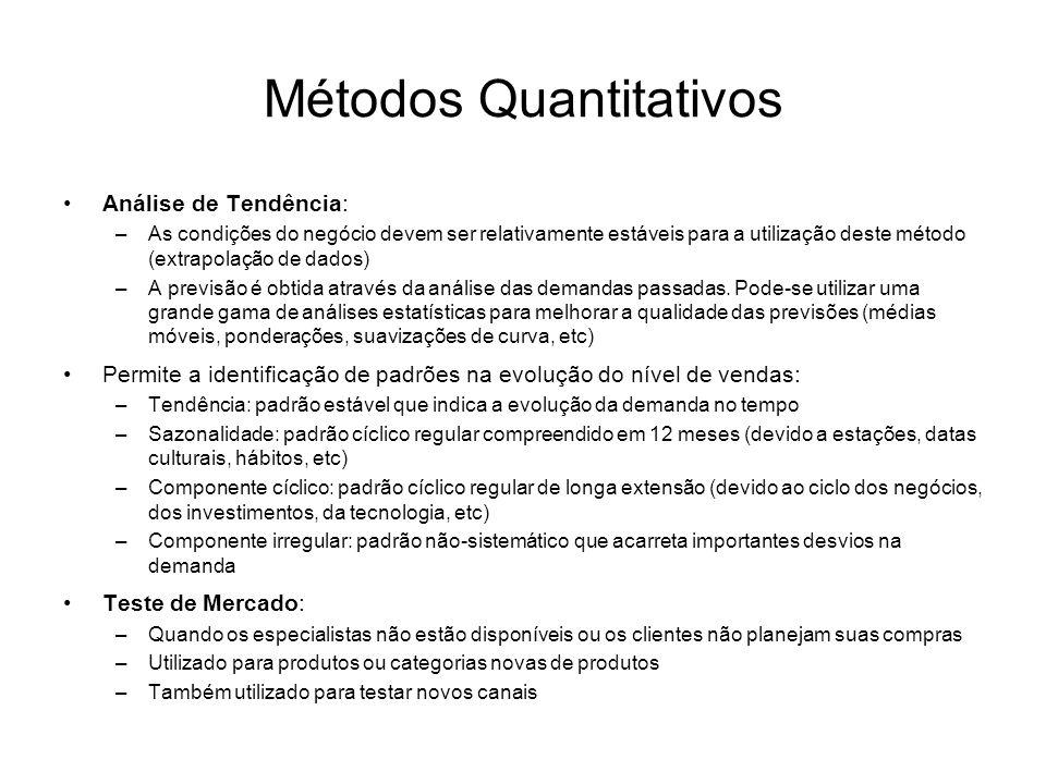 Métodos Quantitativos Análise de Tendência: –As condições do negócio devem ser relativamente estáveis para a utilização deste método (extrapolação de