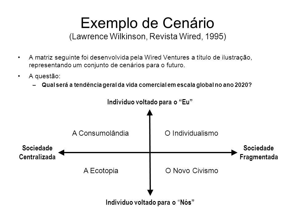 Exemplo de Cenário (Lawrence Wilkinson, Revista Wired, 1995) O primeiro eixo de incerteza é o caráter de nosso desejo, o Eu ou Nós, o indivíduo ou a comunidade.
