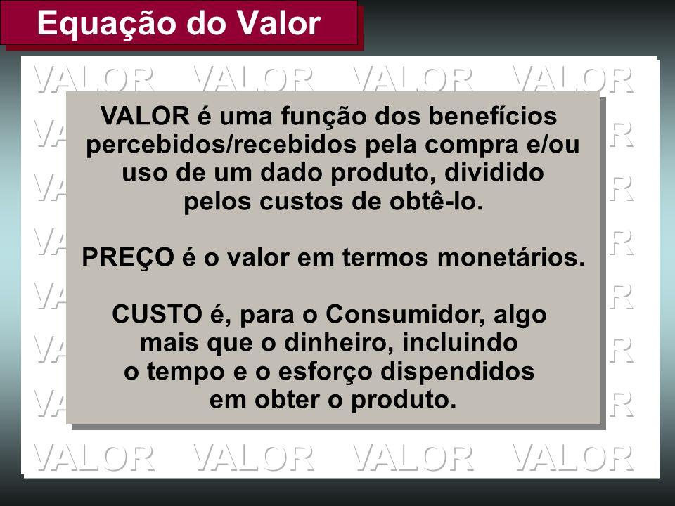 AMK e FF 200218 Equação do Valor VALOR é uma função dos benefícios percebidos/recebidos pela compra e/ou uso de um dado produto, dividido pelos custos