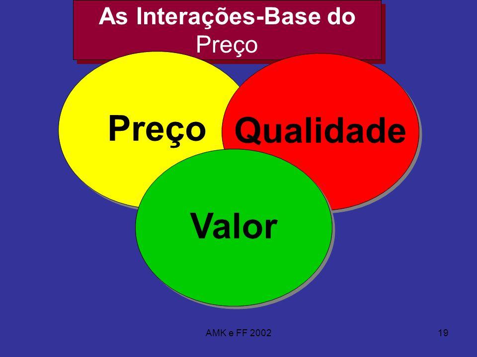 AMK e FF 200219 As Interações-Base do Preço Preço Qualidade Valor