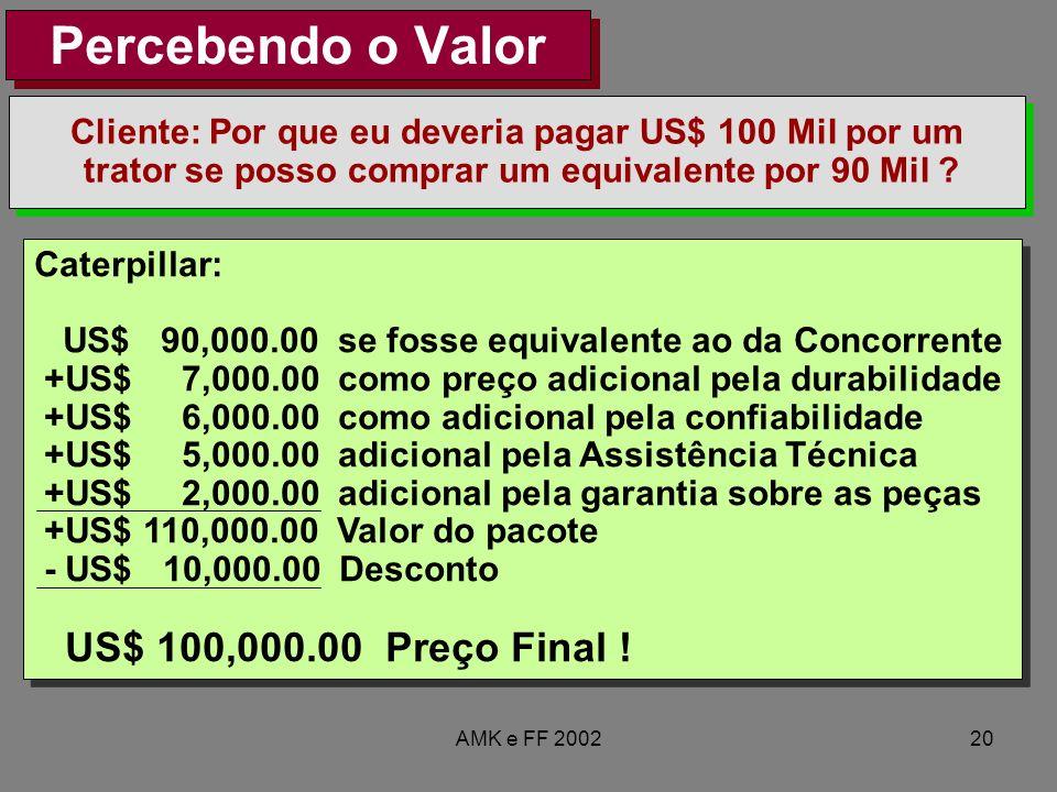 AMK e FF 200220 Percebendo o Valor Cliente: Por que eu deveria pagar US$ 100 Mil por um trator se posso comprar um equivalente por 90 Mil ? Cliente: P