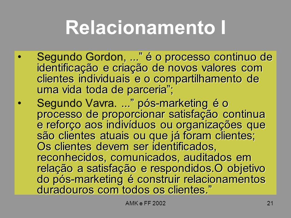 AMK e FF 200221 Relacionamento I,... é o processo continuo de identificação e criação de novos valores com clientes individuais e o compartilhamento d
