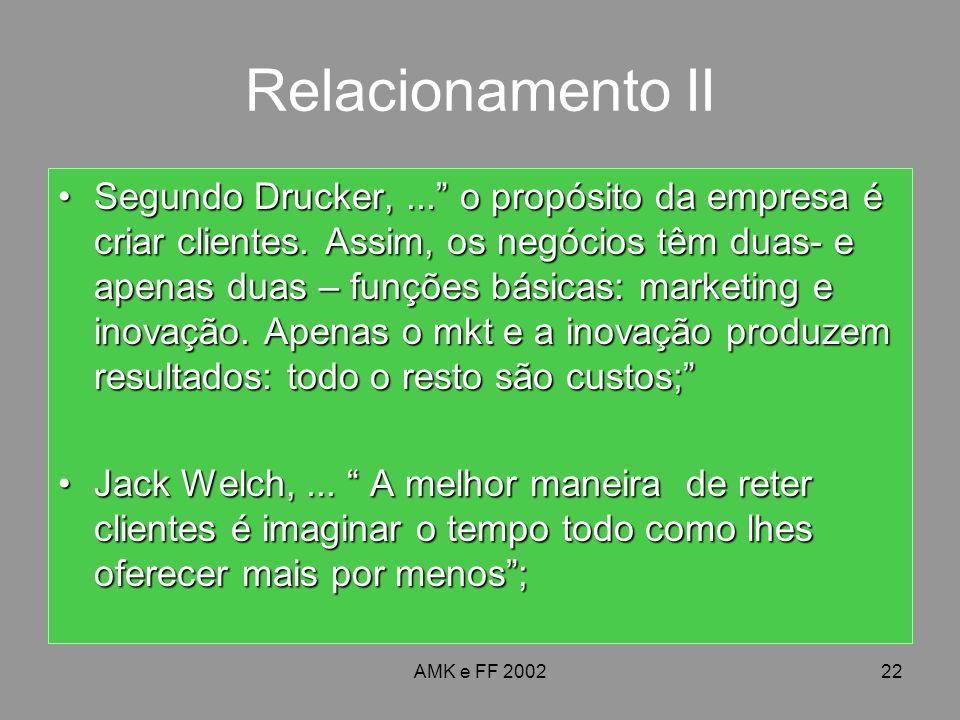 AMK e FF 200222 Relacionamento II Segundo Drucker,... o propósito da empresa é criar clientes. Assim, os negócios têm duas- e apenas duas – funções bá