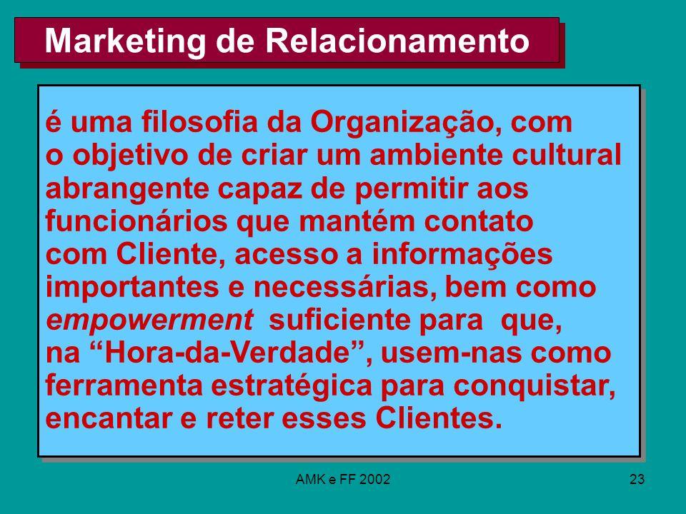 AMK e FF 200223 Marketing de Relacionamento é uma filosofia da Organização, com o objetivo de criar um ambiente cultural abrangente capaz de permitir