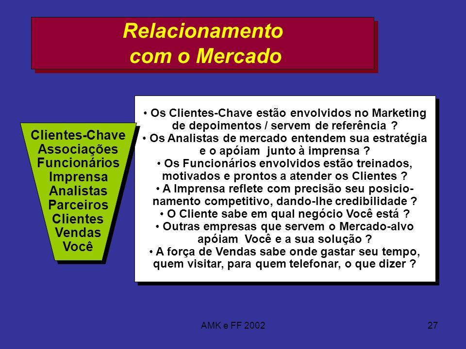 AMK e FF 200227 Relacionamento com o Mercado Os Clientes-Chave estão envolvidos no Marketing de depoimentos / servem de referência ? Os Analistas de m