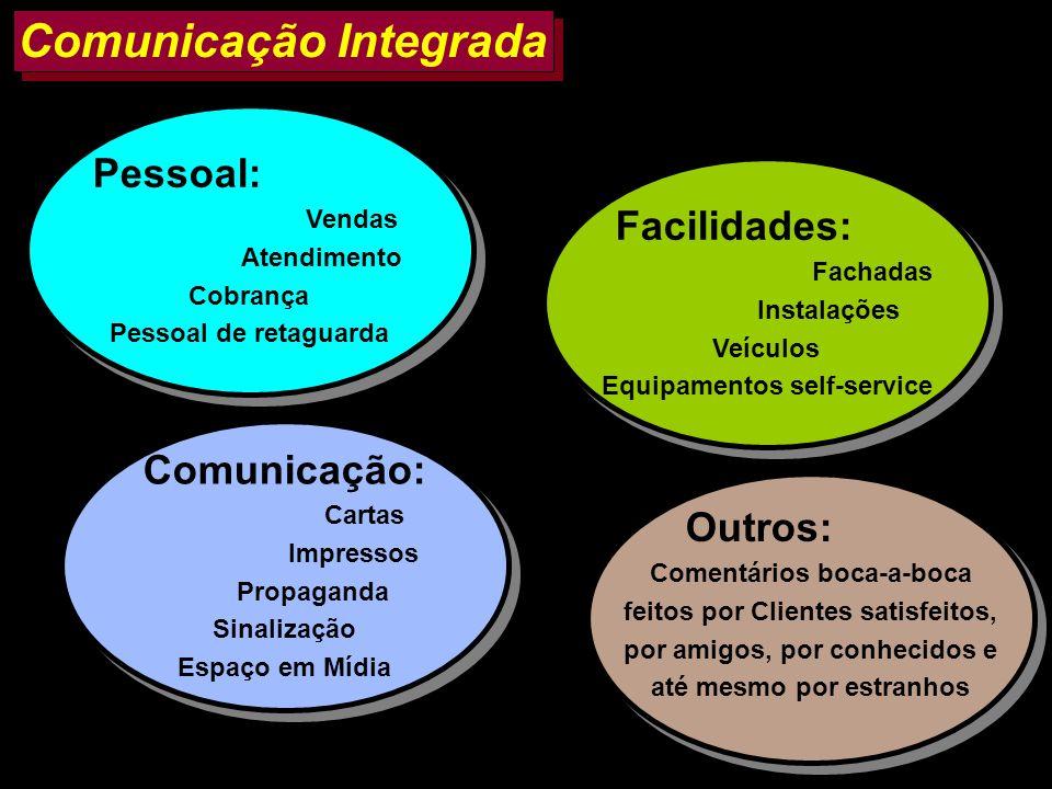 AMK e FF 200228 Comunicação Integrada Pessoal: Vendas Atendimento Cobrança Pessoal de retaguarda Pessoal: Vendas Atendimento Cobrança Pessoal de retag