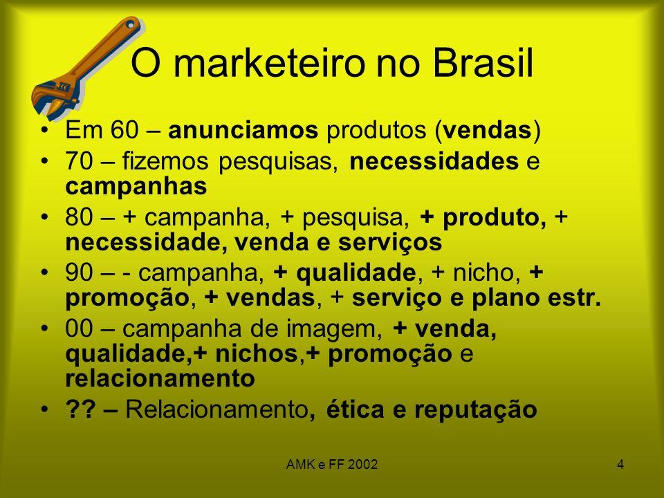 AMK e FF 20024 O marketeiro no Brasil Em 60 – anunciamos produtos (vendas) 70 – fizemos pesquisas, necessidades e campanhas 80 – + campanha, + pesquis