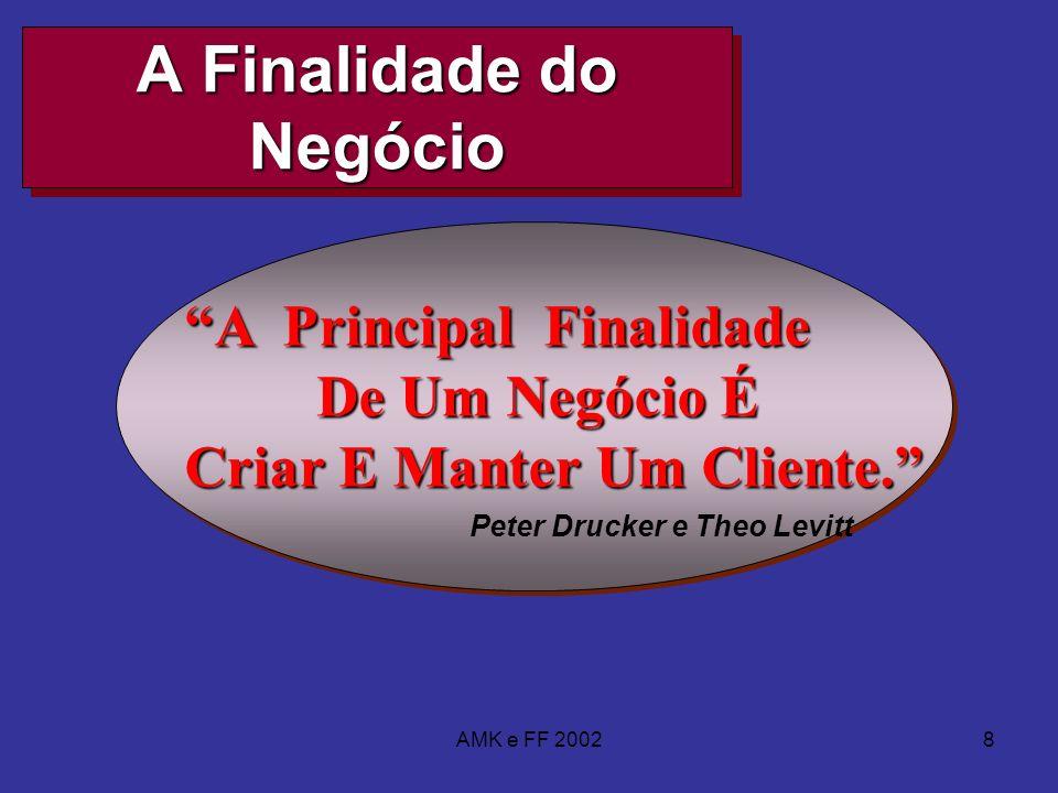 AMK e FF 20028 A Finalidade do Negócio Peter Drucker e Theo Levitt A Principal Finalidade De Um Negócio É De Um Negócio É Criar E Manter Um Cliente.