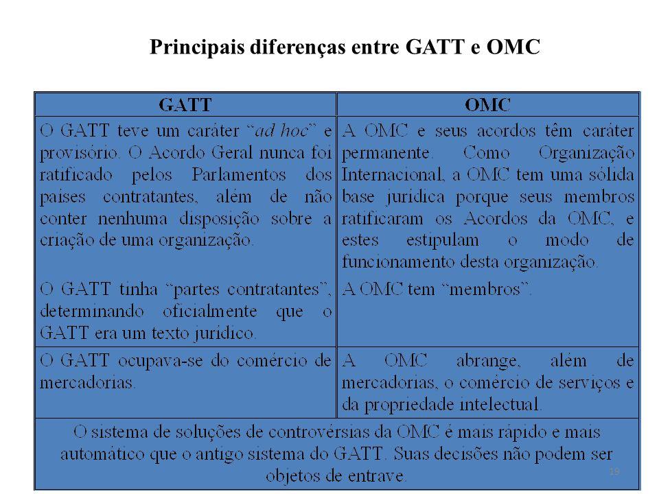 Consagrado no artigo 1º do GATT conhecido como Cláusula de Não- Discriminação entre as Nações.