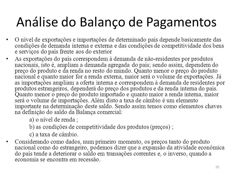 Mercado Cambial Regido pelo Regulamento do Mercado de Câmbio e Capitais Internacionais (RMCCI).