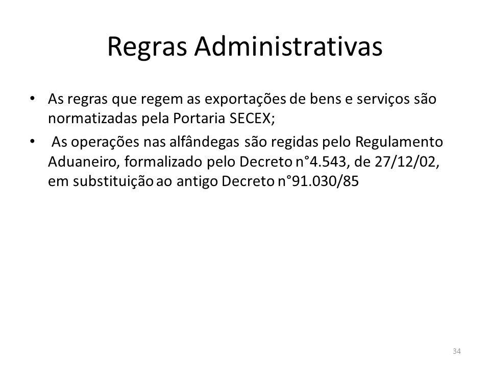 Legislação Aduaneira Tarifa Alves Branco1844 Tarifa Souza Franco1857 Tarifa Saraiva1881 Tarifa Rui Barbosa1891 Decreto-Lei nº 37 (Regulamento Aduaneiro)18/11/1966 Lei nº LEI 3.244 (Regulamento Aduaneiro)14/08/1957 Decreto nº 91.03005/03/1985 Decreto nº 4.543 (Regulamento Aduaneiro)26/12/2002 Decreto 5.650 (revisão setor têxtil)1929 Tarifa Osvaldo Aranha Decreto-Lei nº 24.3431934 Fonte: LEOPOLDI, Maria Antonieta P..