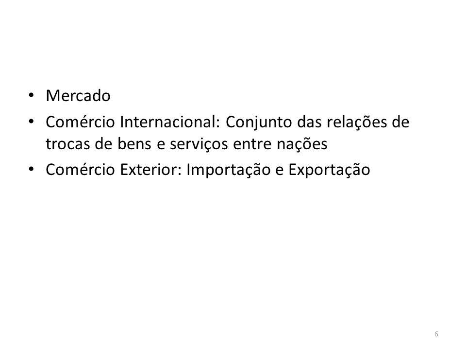 Teorias do Comércio Internacional O que leva os países a comercializarem entre si.