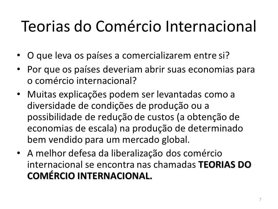 TEORIAS DO COMÉRCIO INTERNACIONAL Teorias Clássicas: Os economistas clássicos forneceram a explicação teórica básica para o comércio internacional através do chamado Princípio das Vantagens Comparativas.