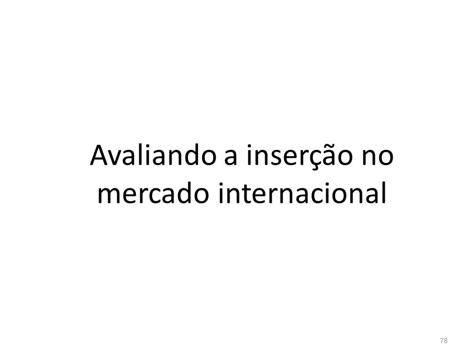 Avaliando a inserção no mercado internacional 78