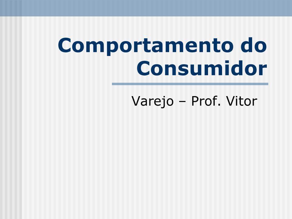 Comportamento do Consumidor Varejo – Prof. Vitor