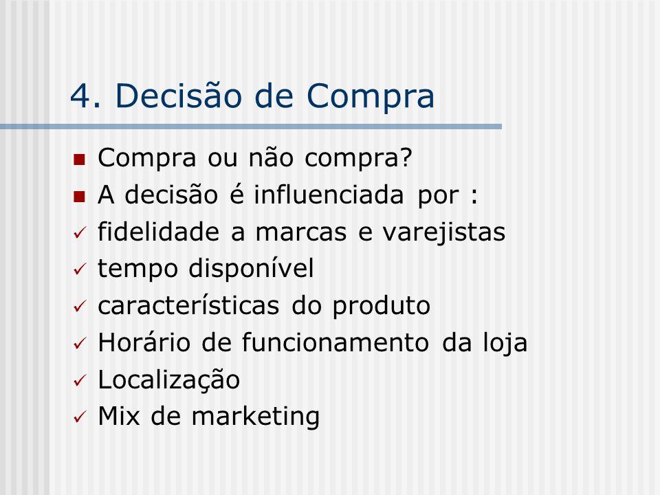4. Decisão de Compra Compra ou não compra? A decisão é influenciada por : fidelidade a marcas e varejistas tempo disponível características do produto
