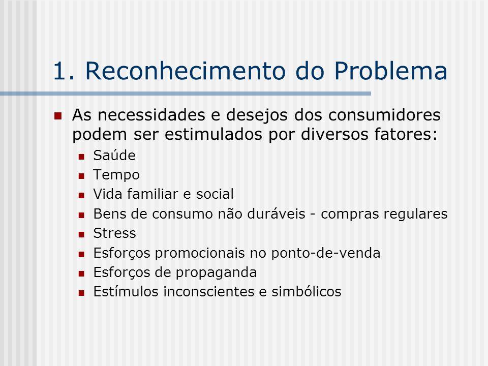 1. Reconhecimento do Problema As necessidades e desejos dos consumidores podem ser estimulados por diversos fatores: Saúde Tempo Vida familiar e socia