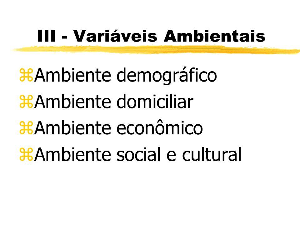 III - Variáveis Ambientais zAmbiente demográfico zAmbiente domiciliar zAmbiente econômico zAmbiente social e cultural