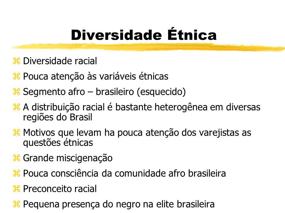 Diversidade Étnica zDiversidade racial zPouca atenção às variáveis étnicas zSegmento afro – brasileiro (esquecido) zA distribuição racial é bastante h