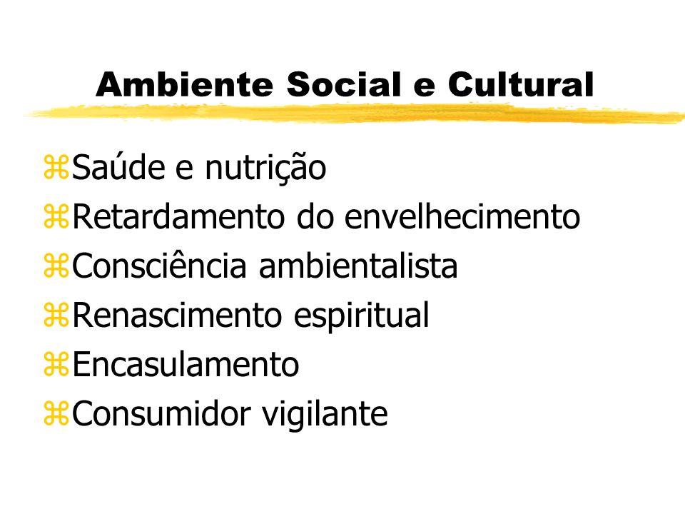 Ambiente Social e Cultural zSaúde e nutrição zRetardamento do envelhecimento zConsciência ambientalista zRenascimento espiritual zEncasulamento zConsu