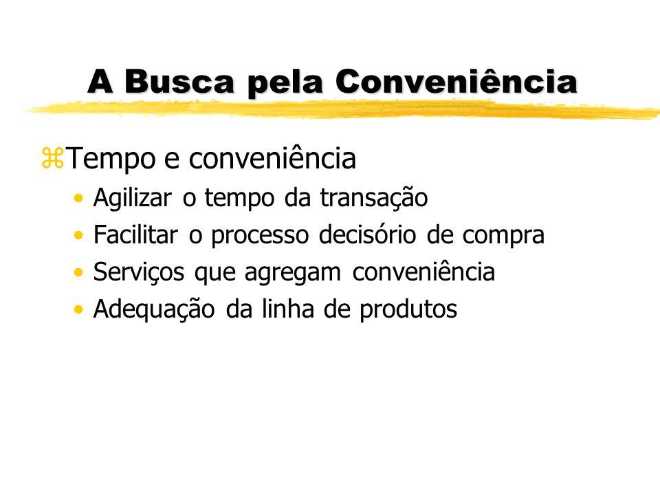 A Busca pela Conveniência zTempo e conveniência Agilizar o tempo da transação Facilitar o processo decisório de compra Serviços que agregam conveniênc