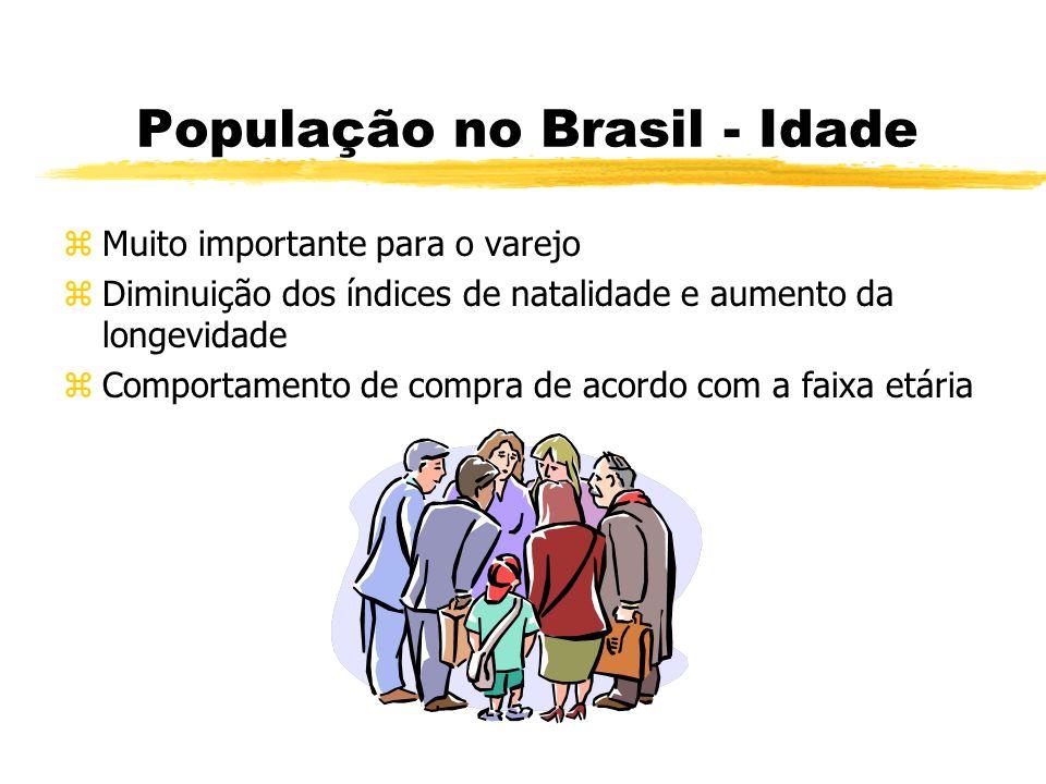 População no Brasil - Idade zMuito importante para o varejo zDiminuição dos índices de natalidade e aumento da longevidade zComportamento de compra de