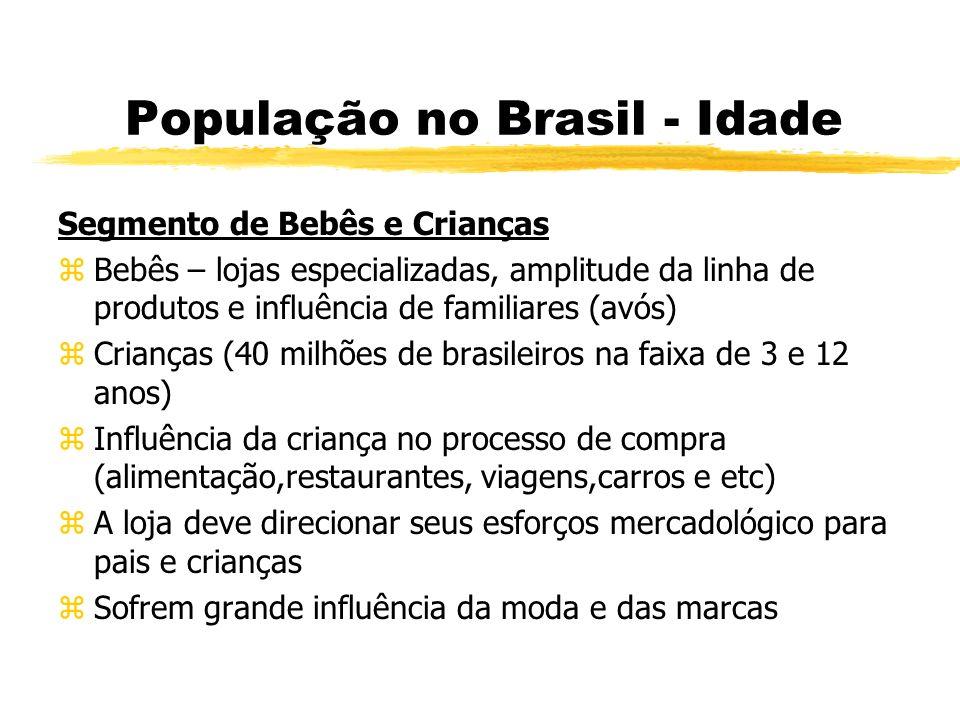 População no Brasil - Idade Segmento de Crianças z76% dos pais acatam as decisões dos filhos no que se refere a alimentação z 57% das crianças escolhem suas próprias roupas zEspaços dedicados a recreação das crianças zCarrinhos de compras para crianças