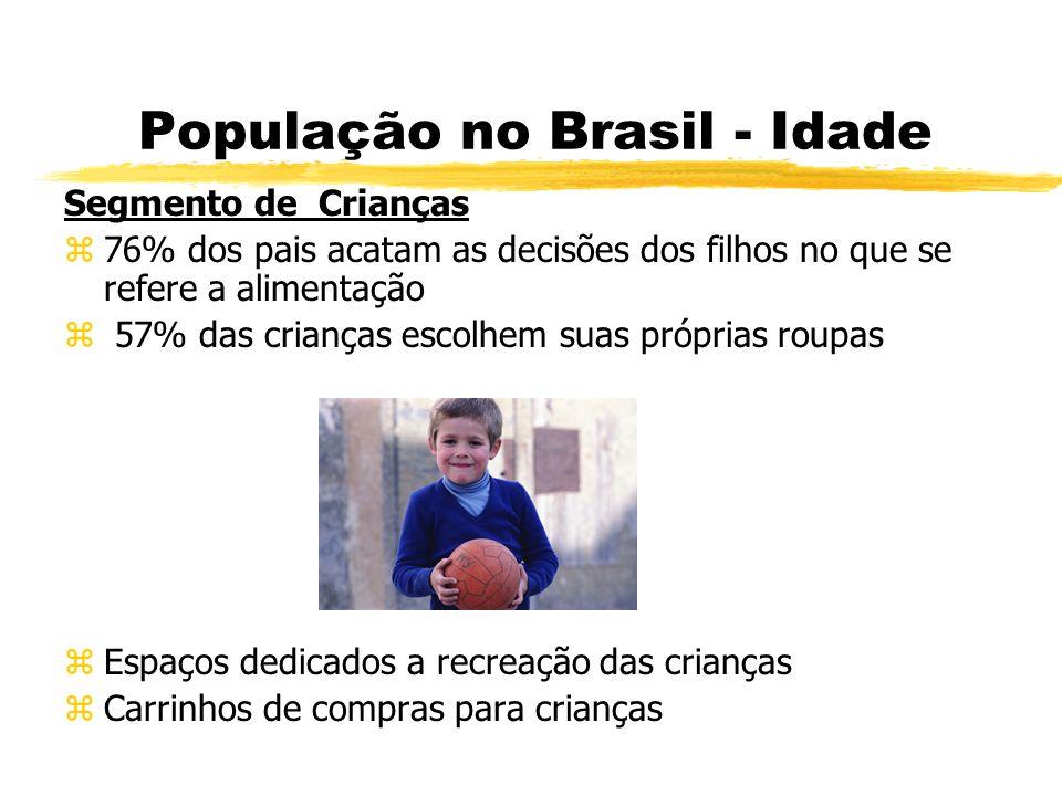 População no Brasil - Idade Segmento de Crianças z76% dos pais acatam as decisões dos filhos no que se refere a alimentação z 57% das crianças escolhe