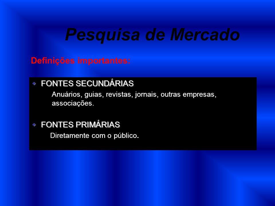 Pesquisa de Mercado FONTES SECUNDÁRIAS FONTES SECUNDÁRIAS Anuários, guias, revistas, jornais, outras empresas, associações. FONTES PRIMÁRIAS FONTES PR