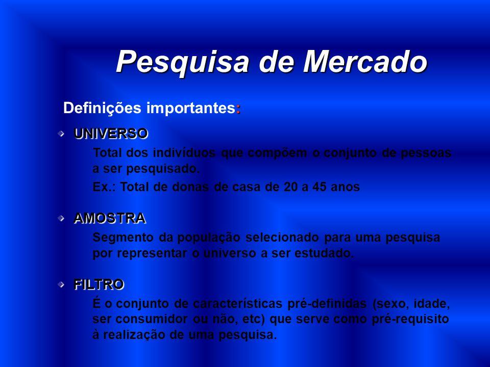 Pesquisa de Mercado UNIVERSO UNIVERSO Total dos indivíduos que compõem o conjunto de pessoas a ser pesquisado. Ex.: Total de donas de casa de 20 a 45