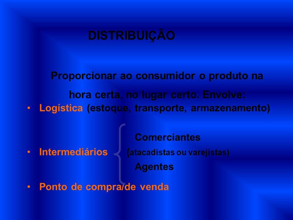 Logística (estoque, transporte, armazenamento) Comerciantes Intermediários ( atacadistas ou varejistas) Agentes Ponto de compra/de venda Proporcionar