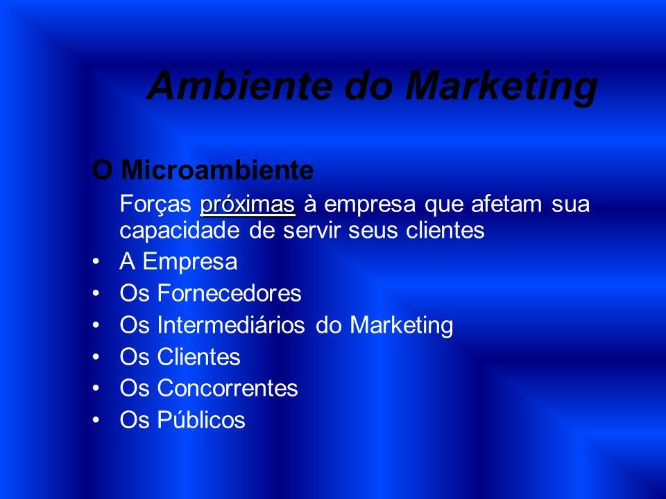 Ambiente do Marketing O Microambiente próximas Forças próximas à empresa que afetam sua capacidade de servir seus clientes A Empresa Os Fornecedores O