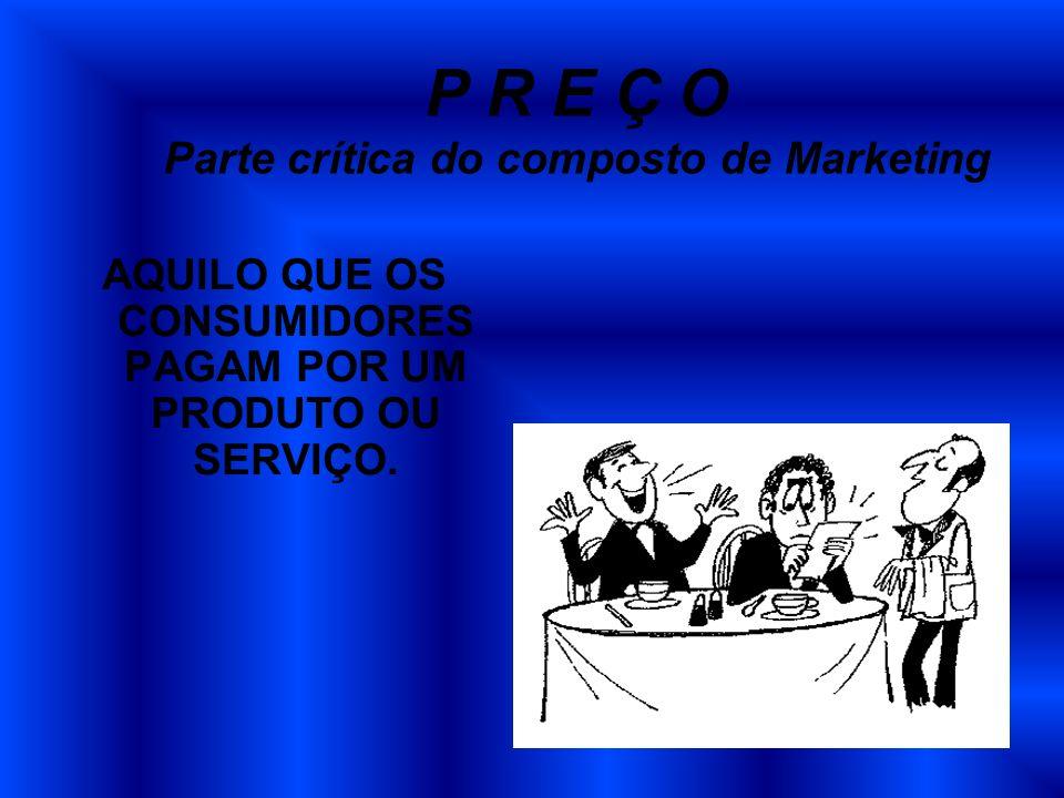 P R E Ç O Parte crítica do composto de Marketing AQUILO QUE OS CONSUMIDORES PAGAM POR UM PRODUTO OU SERVIÇO.