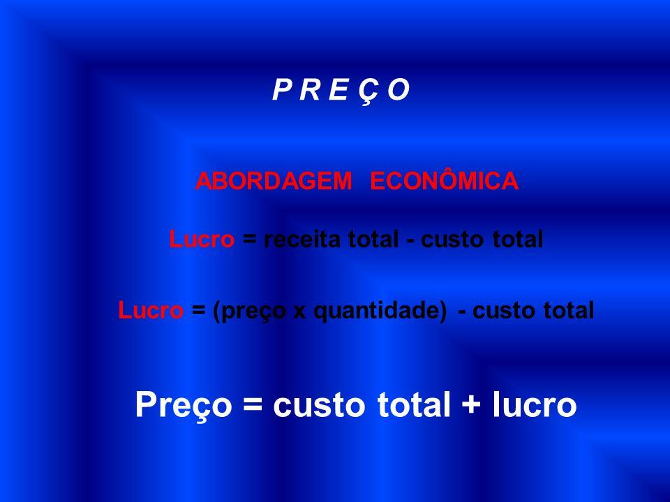 ABORDAGEM ECONÔMICA Lucro = receita total - custo total Lucro = (preço x quantidade) - custo total Preço = custo total + lucro P R E Ç O